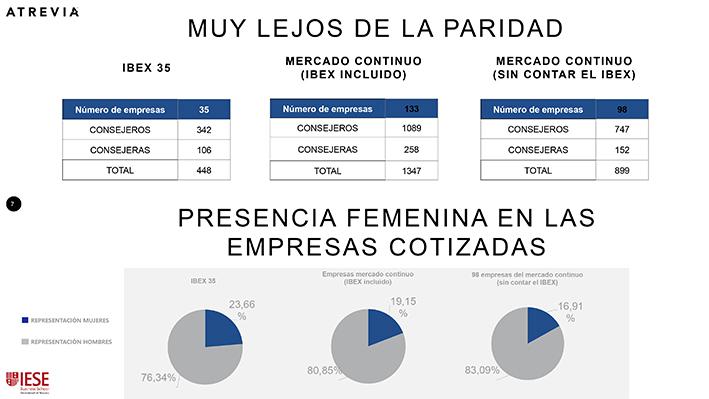 grafico mujeres cotizadas