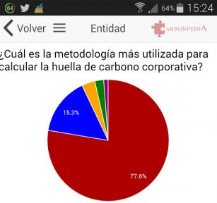 diarioresponsable.com